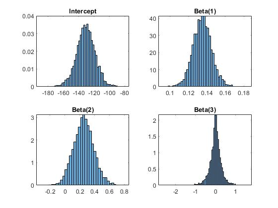 Bayesianlassoregressionexample_07