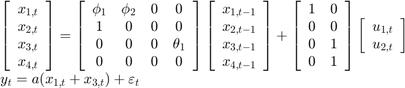 $$\begin{array}{l} \left[ {\begin{array}{*{20}{c}} {{x_{1,t}}}\\ {{x_{2,t}}}\\ {{x_{3,t}}}\\ {{x_{4,t}}} \end{array}} \right] = \left[ {\begin{array}{*{20}{c}} {{\phi _1}}&{{\phi _2}}&0&0\\ 1&0&0&0\\ 0&0&0&{{\theta _1}}\\ 0&0&0&0 \end{array}} \right]\left[ {\begin{array}{*{20}{c}} {{x_{1,t - 1}}}\\ {{x_{2,t - 1}}}\\ {{x_{3,t - 1}}}\\ {{x_{4,t - 1}}} \end{array}} \right] + \left[ {\begin{array}{*{20}{c}} 1&0\\ 0&0\\ 0&1\\ 0&1 \end{array}} \right]\left[ {\begin{array}{*{20}{c}} {{u_{1,t}}}\\ {{u_{2,t}}} \end{array}} \right]\\ {y_t} = a({x_{1,t}} + {x_{3,t}}) + {\varepsilon _t} \end{array}$$