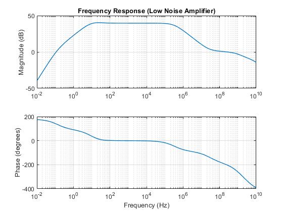 Elec_amp_low_noise_03