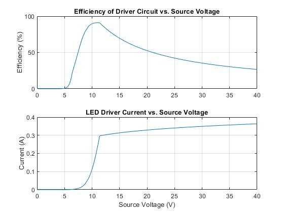 Elec_led_driver_03