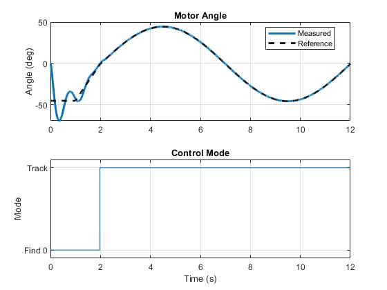 Elec_microcontroller_07