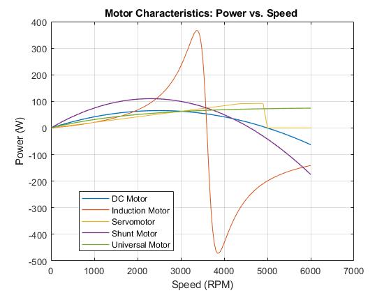 Elec_motor_characteristics_03