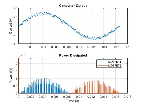 Elec_solar_converter_02