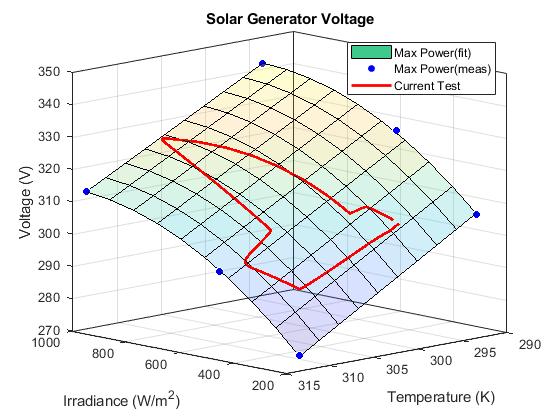 Elec_solar_generator_03
