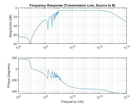 Elec_transmission_line_lc_07