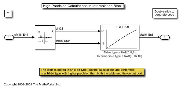 Fxpdemo_interp_precision_01