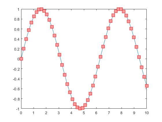 Specifymarkersizeandcolorexample_01