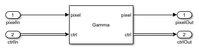 Hdlcoder_gamma_02