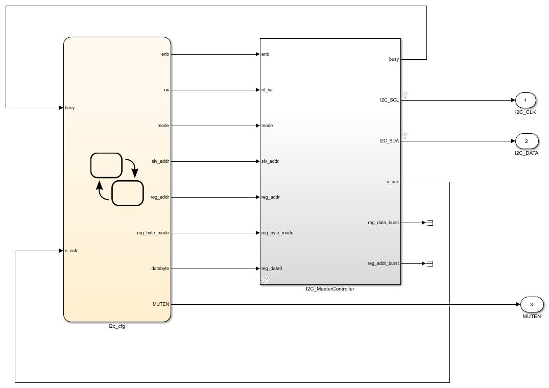 Hdlcoder_ip_core_i2c_generalized_03