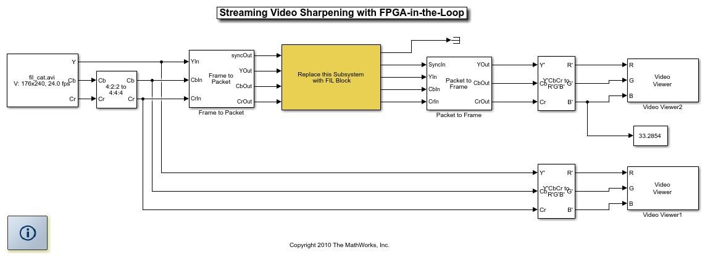Fil_videosharp_sim_02