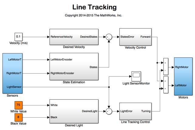 Ev3_linetracking_01