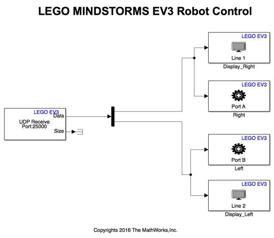 Ev3_robot_sensehatcontrol_01