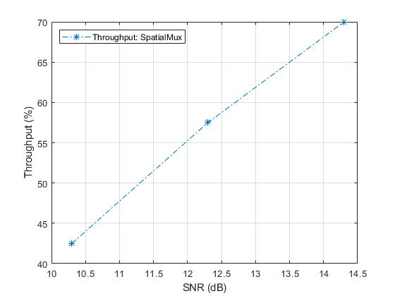 Pdschthroughputconformanceexample_04