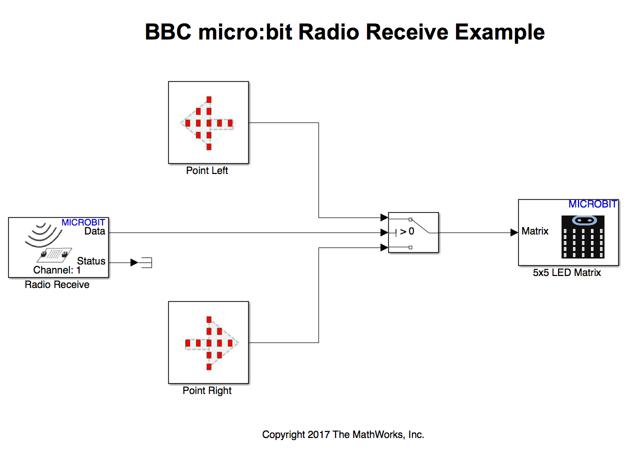 Bbcmicrobit_radio_02