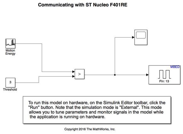 Stmnucleo_communication_01