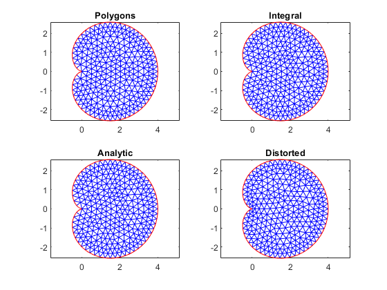 Arclengthcalculationsforageometryfunctionexample_06