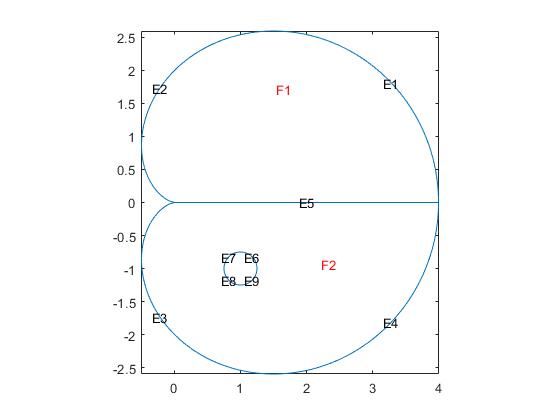 Geometryfunctionexamplewithsubdomainsandaholeplainexample_01