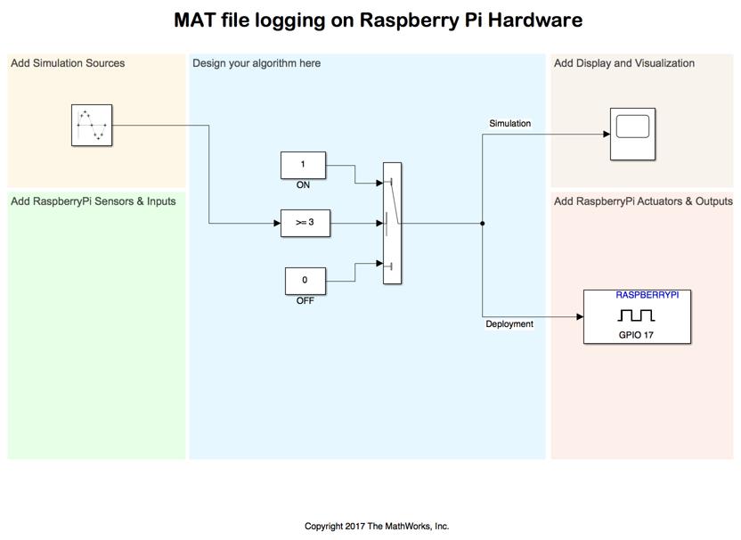 Raspberrypi_matfilelogging_01