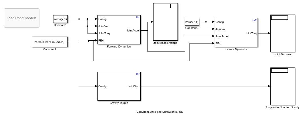 Calculatemanipulatorgravitydynamicsusingsimulinkexample_01