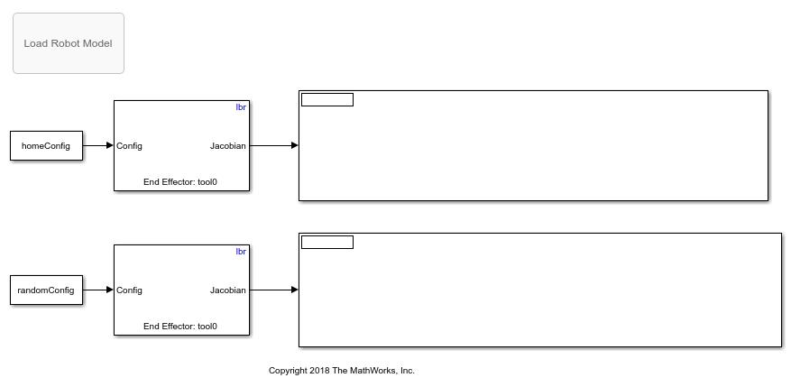 Computegeometricjacboianformanipulatorsinsimulinkexample_01