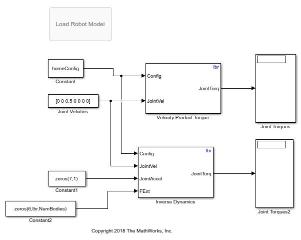 Computevelocityproductformanipulatorsinsimulinkexample_01