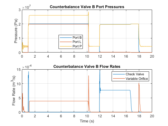 Sh_cyl_dual_counterbalance_valve_05