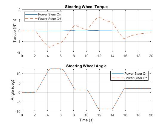 Sh_power_steering_04