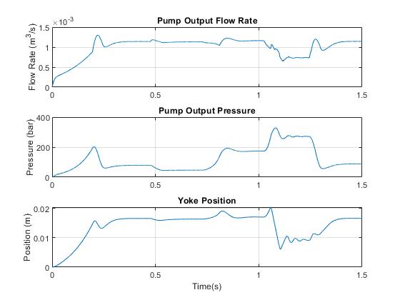 Sh_pump_axial_piston_control_load_pressure_07