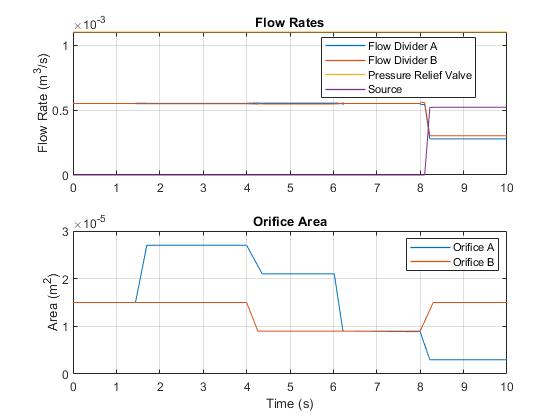 Sh_testrig_flow_divider_02