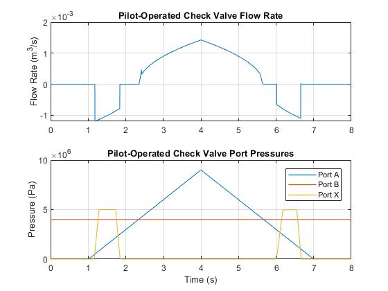 Sh_testrig_po_check_valve_02