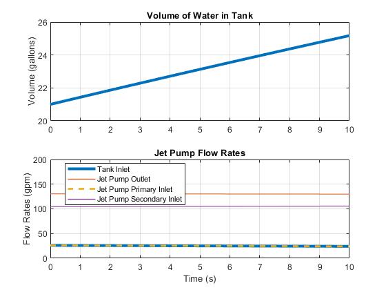 Sh_well_jet_pump_02