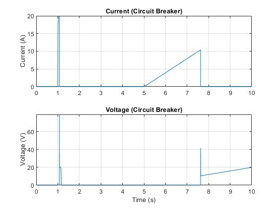 Ssc_circuitbreaker_02