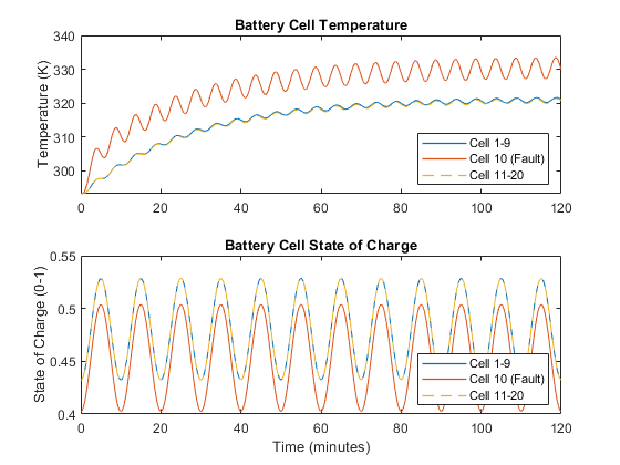Ssc_lithium_battery_with_fault_04