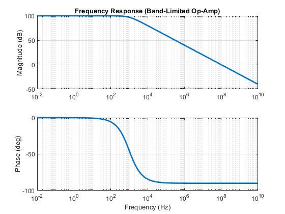 Ssc_opamp_bandlimited_04