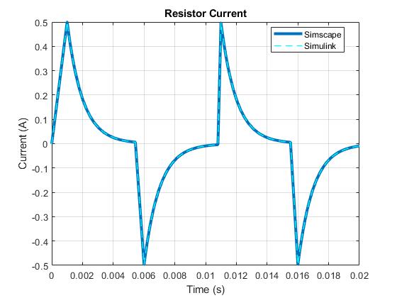 Ssc_rc_circuit_sl_03