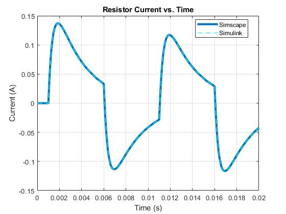Ssc_rc_circuit_sl_cascade_03