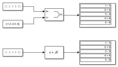 Constructcomplexsignalfromrealandimaginarypartsblockexample_01
