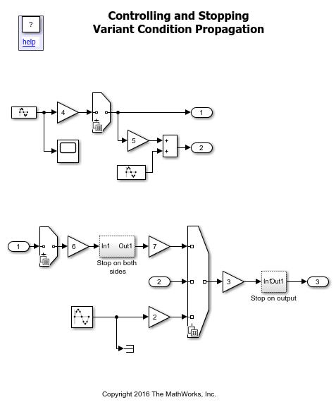Controlvariantcondpropexample_01