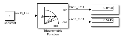 Sincosoffixedpointinputtrigfunctionblockexample_01