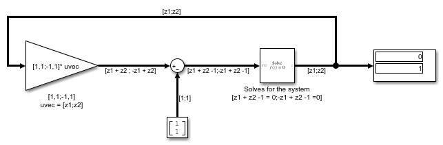 Solvealinearsystemofalgebraicequationsexample_01