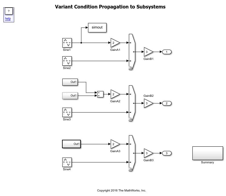 Variantconproptosubsystemsexample_01