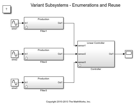 Variantsubsystemsexample_06