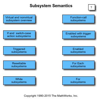 Sl_subsys_semantics_01