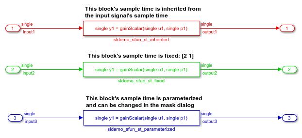 Sldemo_lct_sampletime_script_01