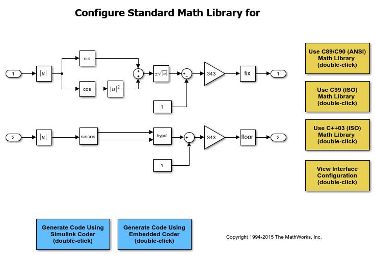 Configurestandardmathlibraryfortargetsystemexample_01