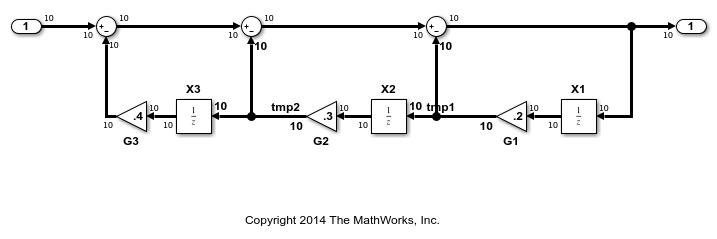 Optimizevectoroperationsexample_01