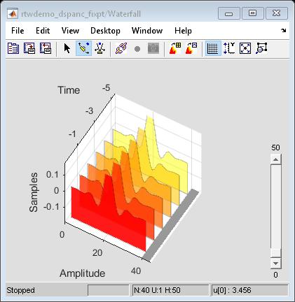 Signalprocessingwithfixedpointdataexample_02