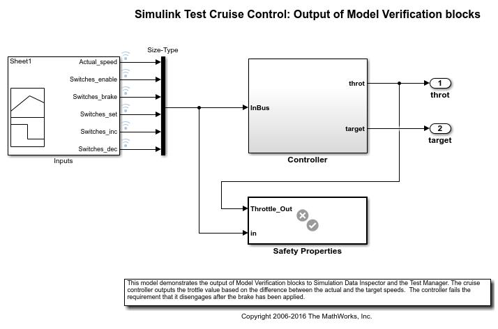 Modelverificationblocksoutputexample_01