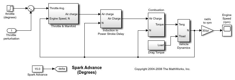 Computeopfromoutputspecificationsatcommandlineexample_01