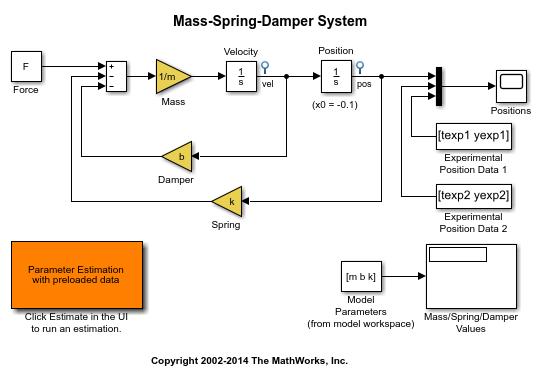 Msd_system_01